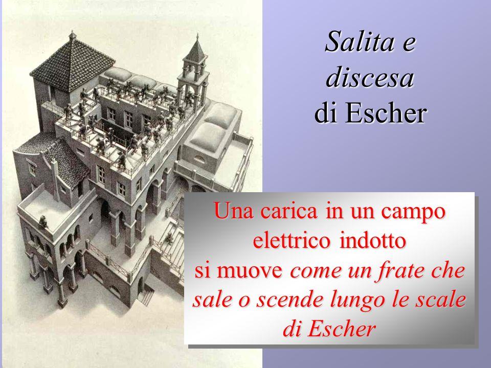 Salita e discesa di Escher