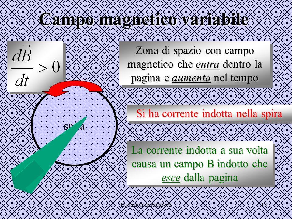 Campo magnetico variabile