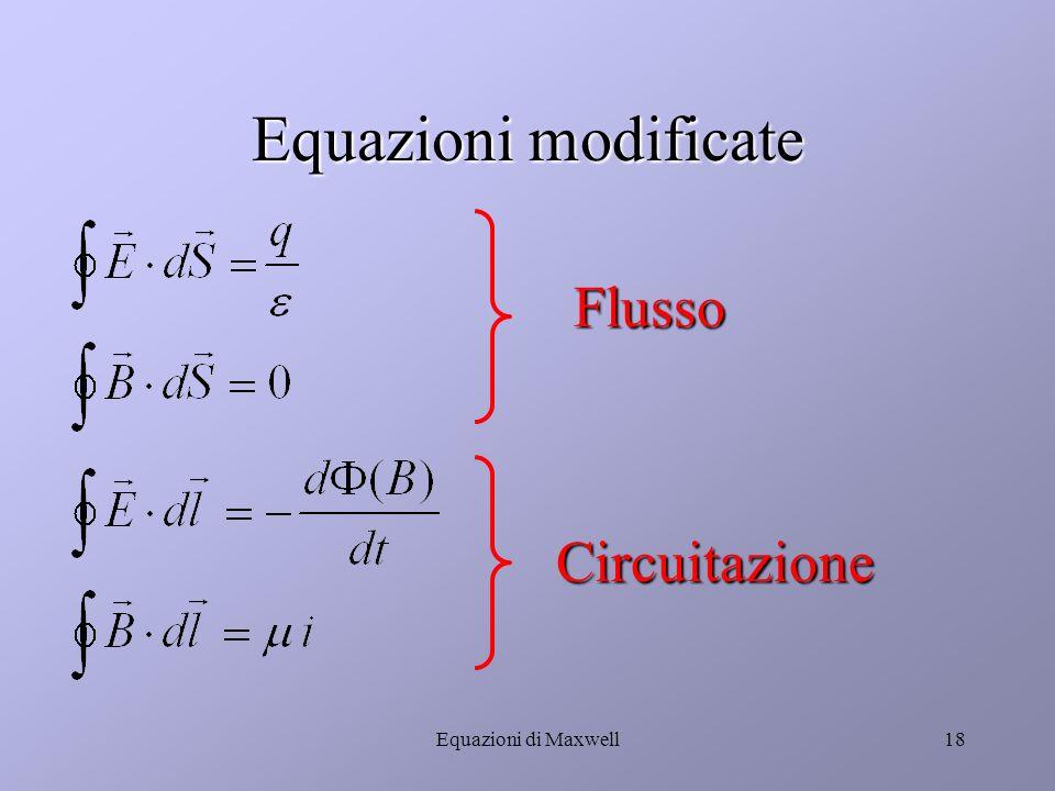 Equazioni modificate Flusso Circuitazione Equazioni di Maxwell