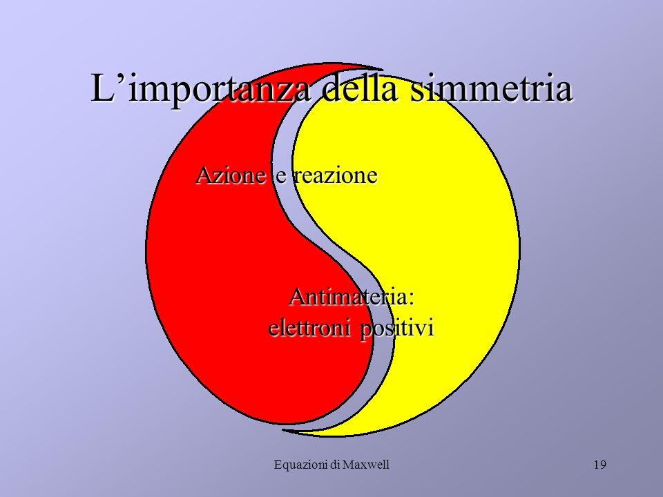 L'importanza della simmetria