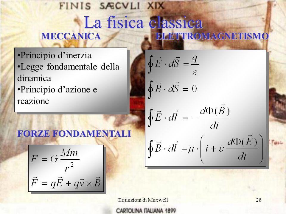 La fisica classica MECCANICA ELETTROMAGNETISMO Principio d'inerzia