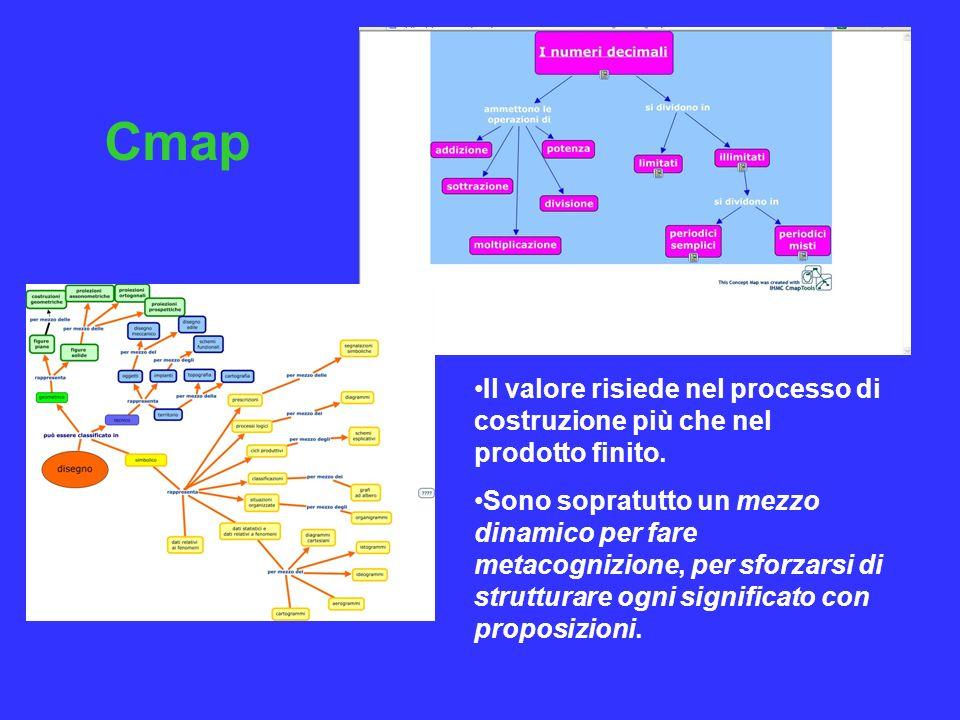 Cmap Il valore risiede nel processo di costruzione più che nel prodotto finito.