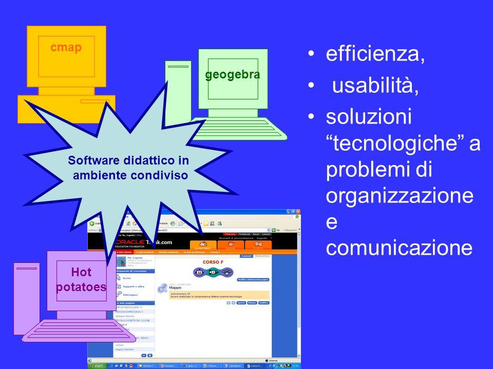 soluzioni tecnologiche a problemi di organizzazione e comunicazione