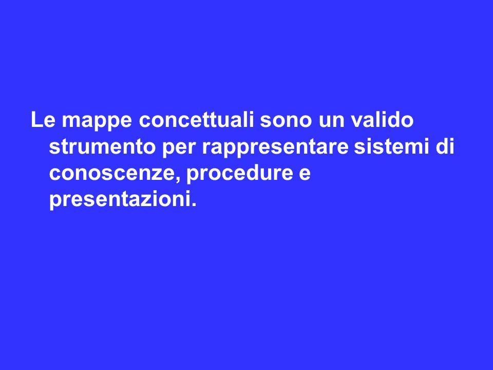 Le mappe concettuali sono un valido strumento per rappresentare sistemi di conoscenze, procedure e presentazioni.