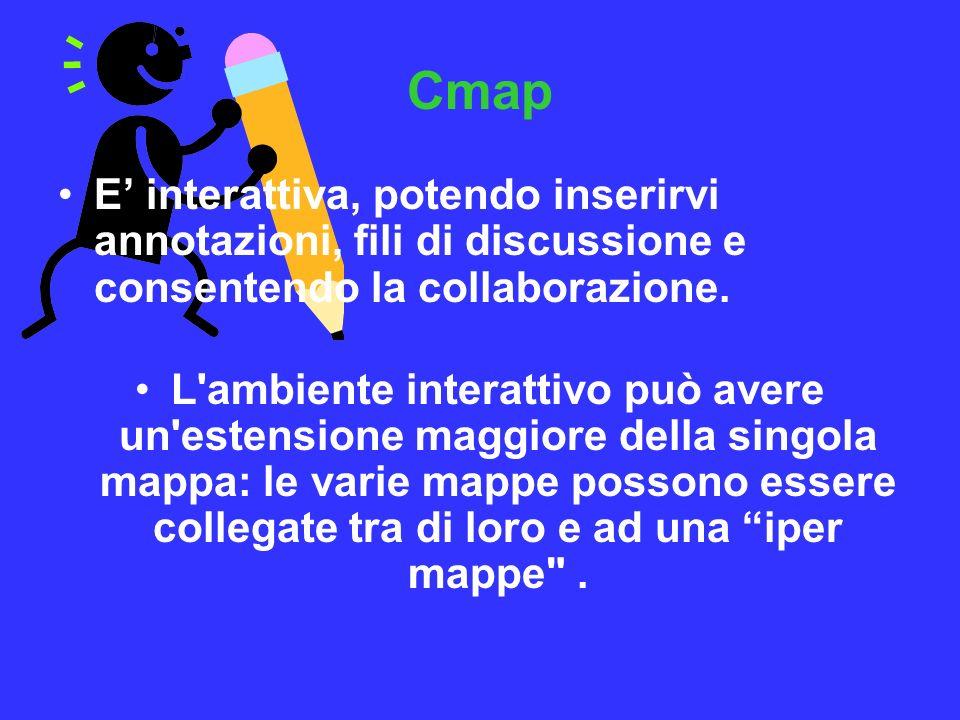 Cmap E' interattiva, potendo inserirvi annotazioni, fili di discussione e consentendo la collaborazione.