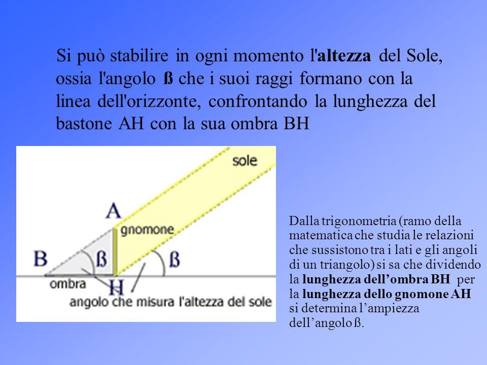 Si può stabilire in ogni momento l altezza del Sole, ossia l angolo ß che i suoi raggi formano con la linea dell orizzonte, confrontando la lunghezza del bastone AH con la sua ombra BH