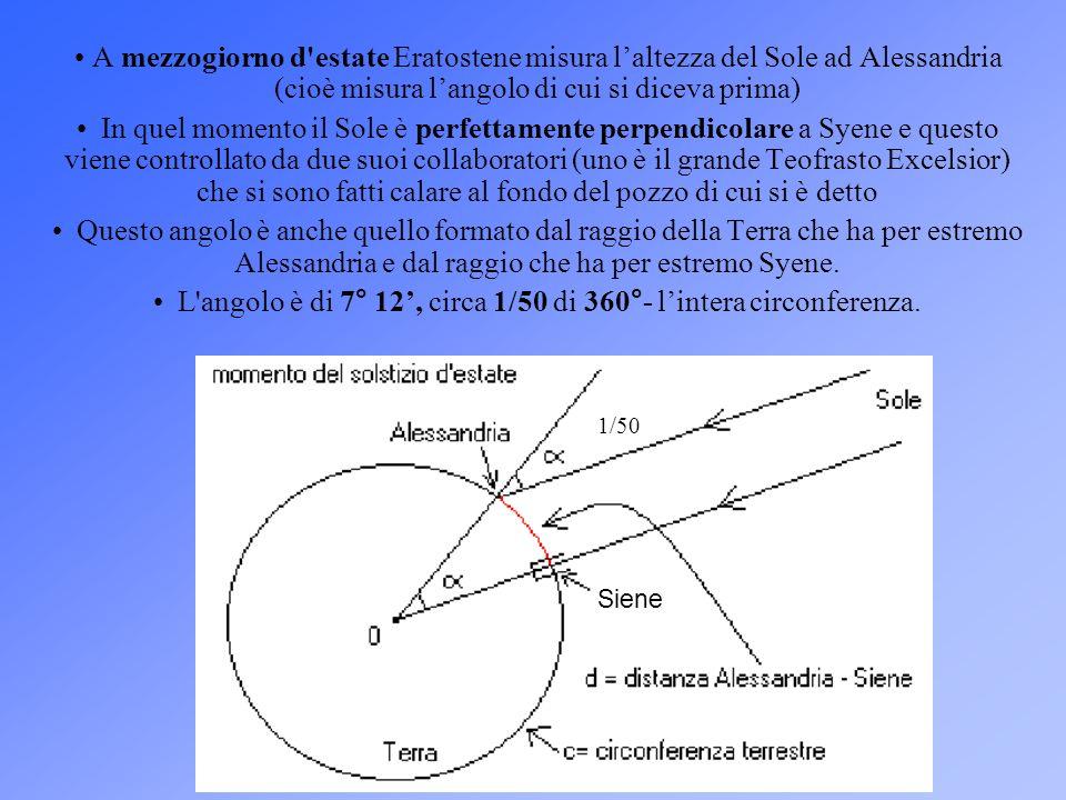 L angolo è di 7° 12', circa 1/50 di 360°- l'intera circonferenza.