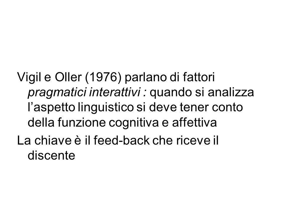 Vigil e Oller (1976) parlano di fattori pragmatici interattivi : quando si analizza l'aspetto linguistico si deve tener conto della funzione cognitiva e affettiva