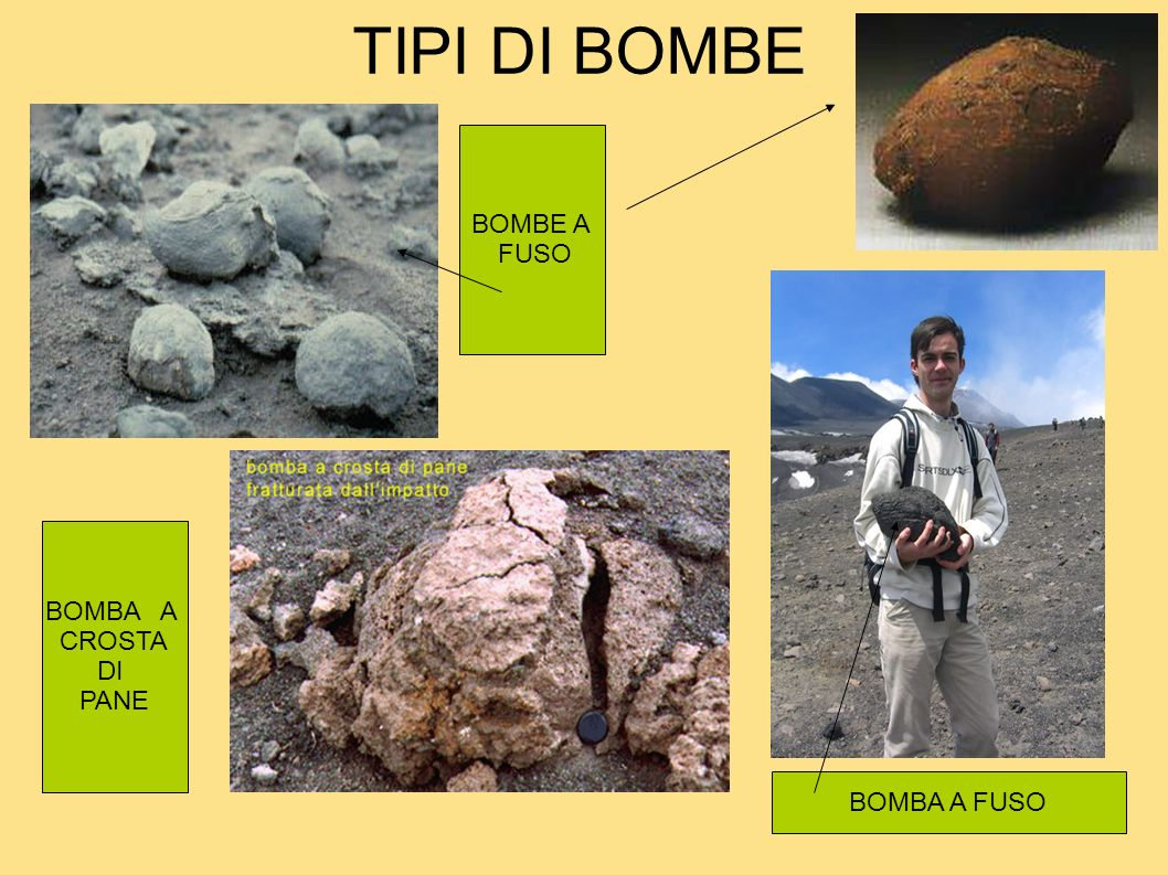 TIPI DI BOMBE BOMBE A FUSO BOMBA A CROSTA DI PANE BOMBA A FUSO