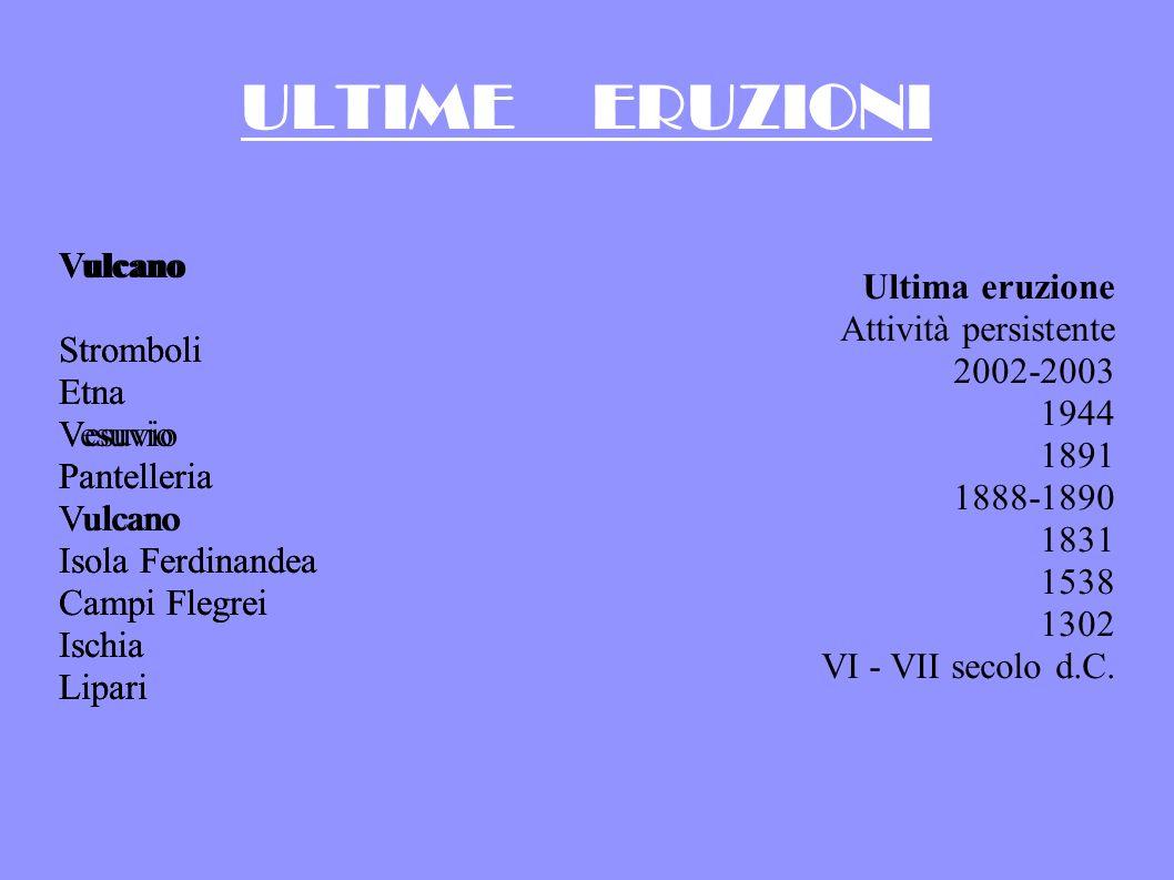 ULTIME ERUZIONI Ultima eruzione Attività persistente 2002-2003 1944