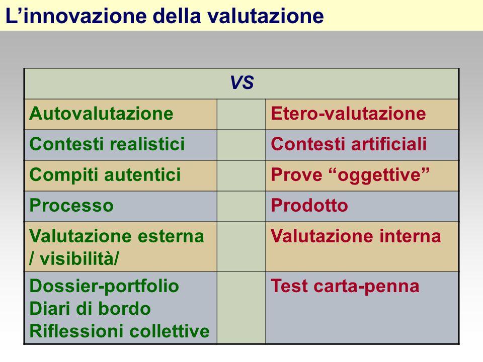 L'innovazione della valutazione