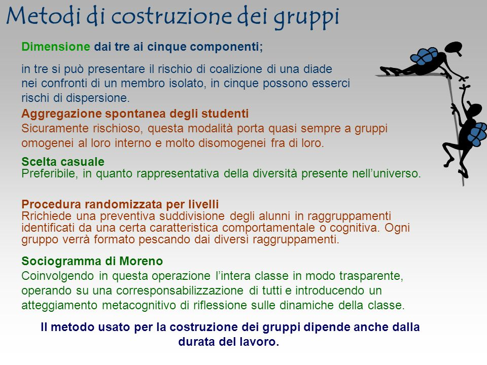 Metodi di costruzione dei gruppi