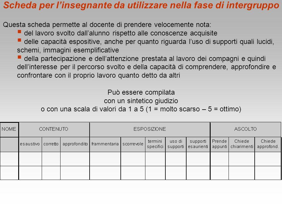 Scheda per l'insegnante da utilizzare nella fase di intergruppo