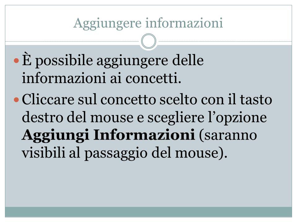 Aggiungere informazioni