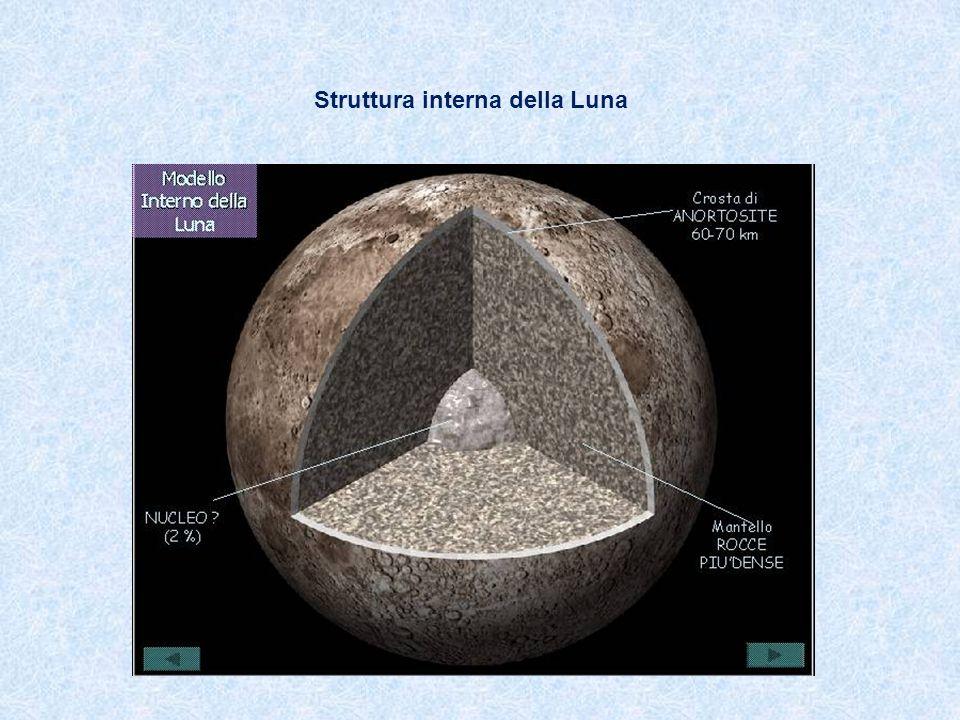 Struttura interna della Luna