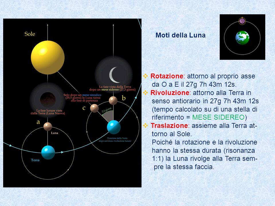 Moti della Luna Rotazione: attorno al proprio asse. da O a E il 27g 7h 43m 12s. Rivoluzione: attorno alla Terra in.