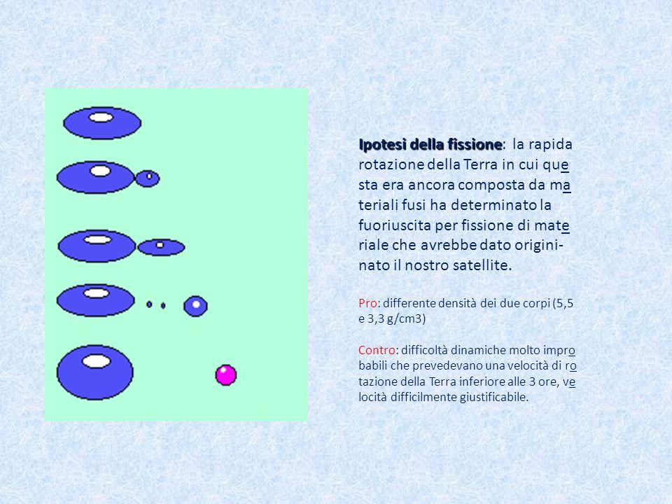 Ipotesi della fissione: la rapida rotazione della Terra in cui que