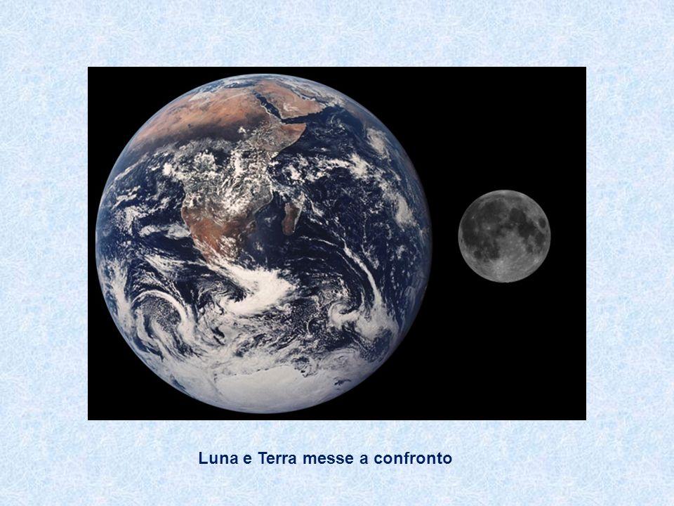 Luna e Terra messe a confronto