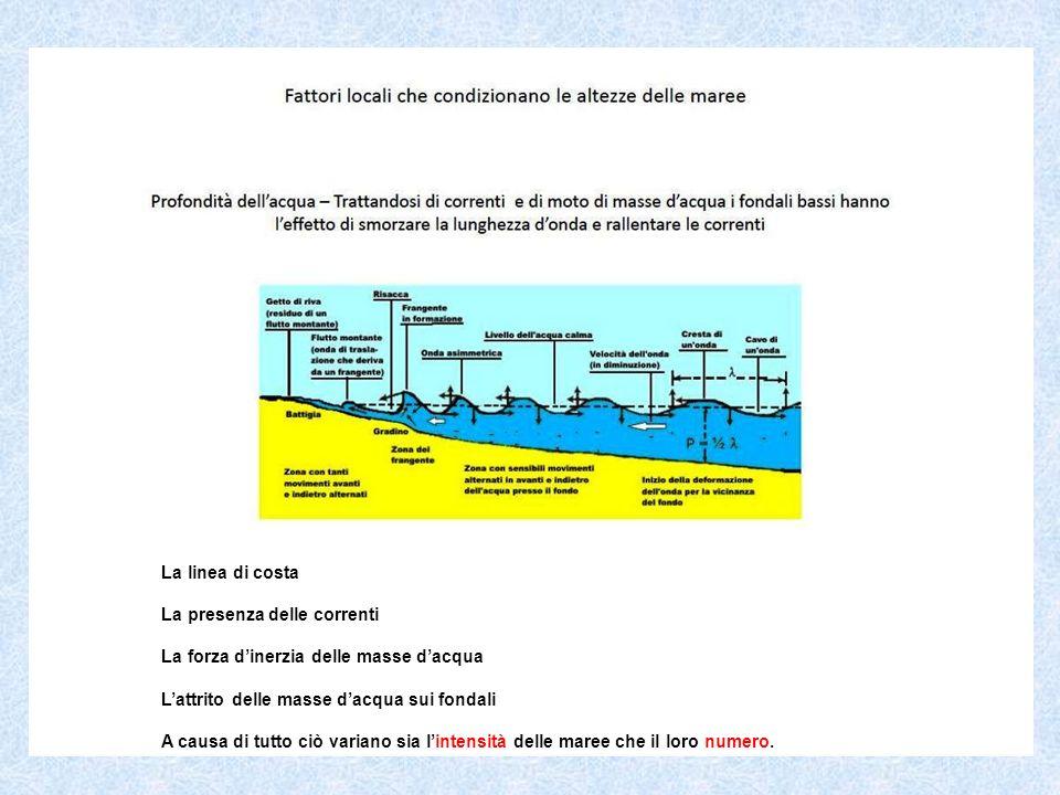 La linea di costa La presenza delle correnti. La forza d'inerzia delle masse d'acqua. L'attrito delle masse d'acqua sui fondali.
