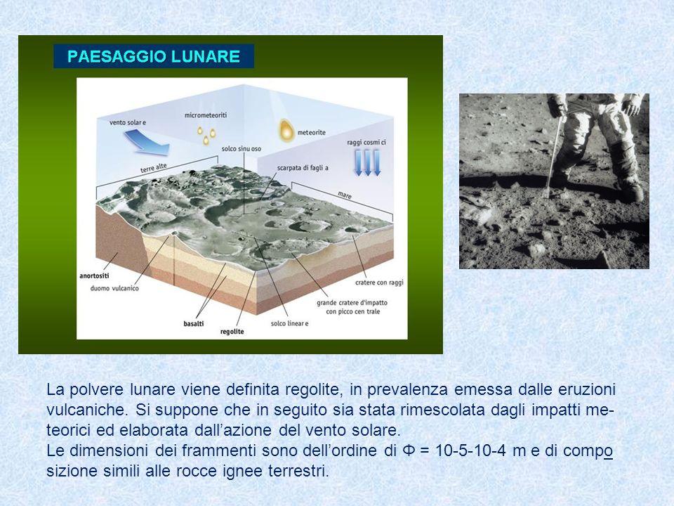 La polvere lunare viene definita regolite, in prevalenza emessa dalle eruzioni