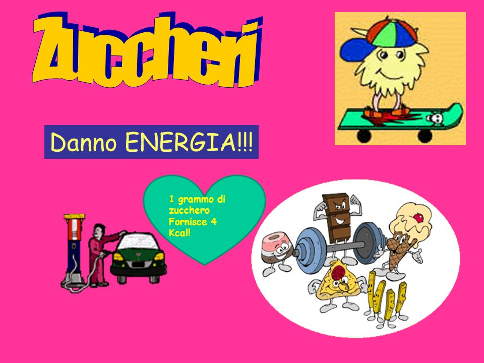Zuccheri Danno ENERGIA!!! 1 grammo di zucchero Fornisce 4 Kcal!