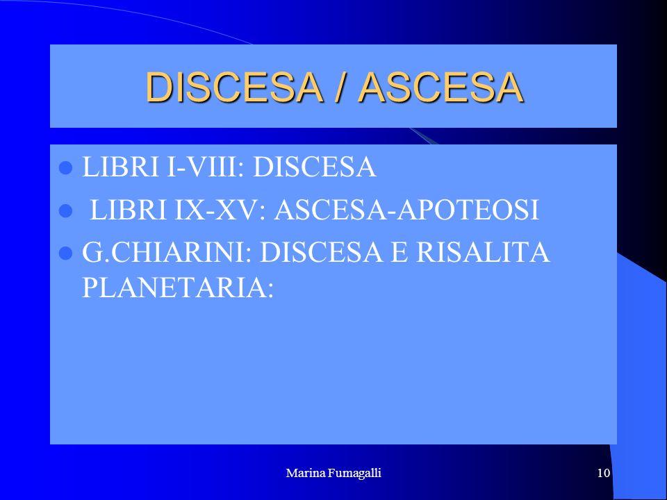 DISCESA / ASCESA LIBRI I-VIII: DISCESA LIBRI IX-XV: ASCESA-APOTEOSI