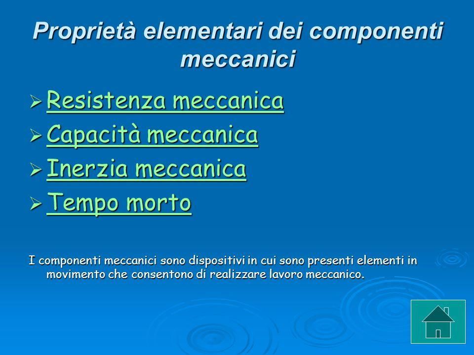 Proprietà elementari dei componenti meccanici