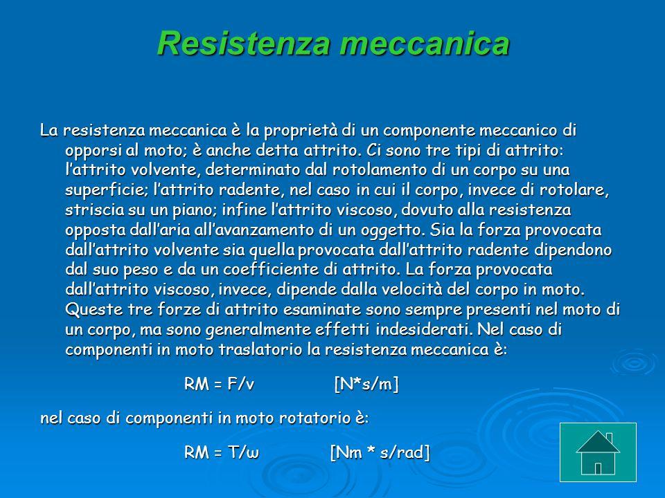 Resistenza meccanica