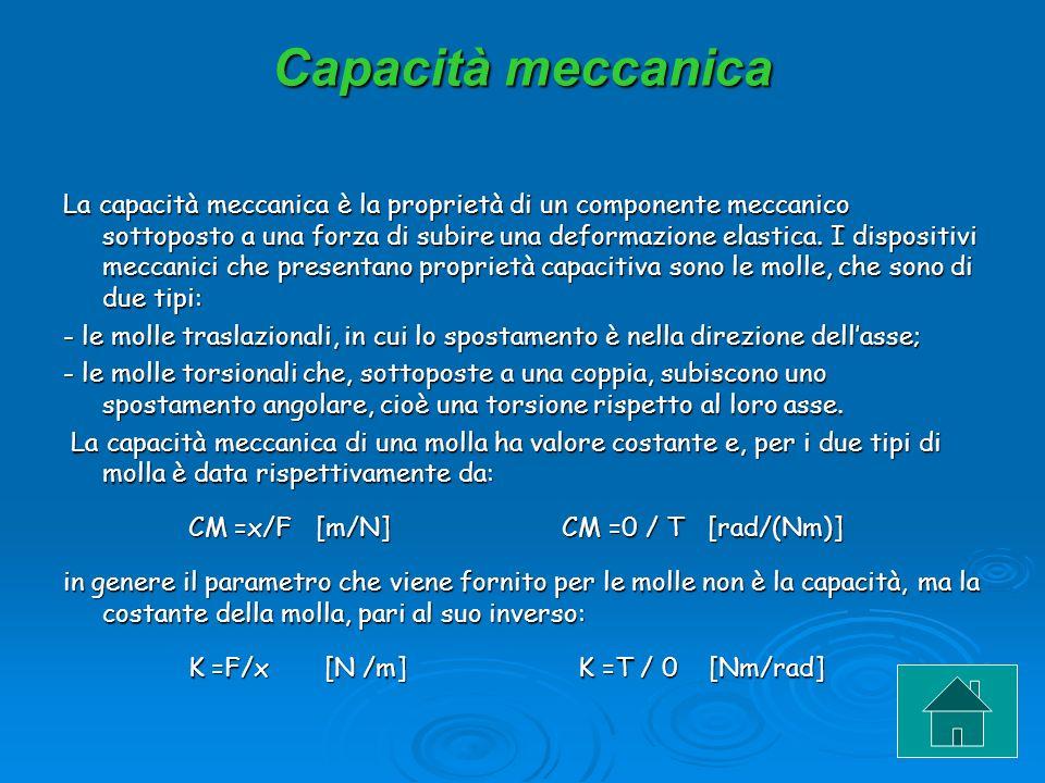 Capacità meccanica