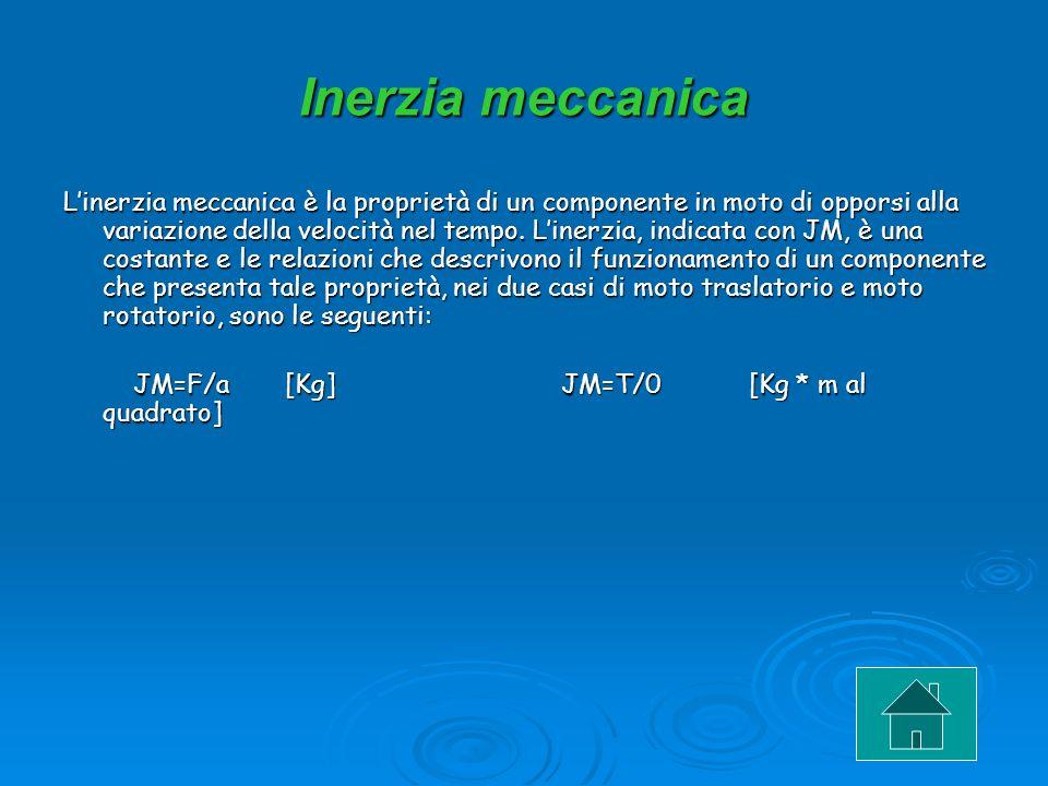 Inerzia meccanica