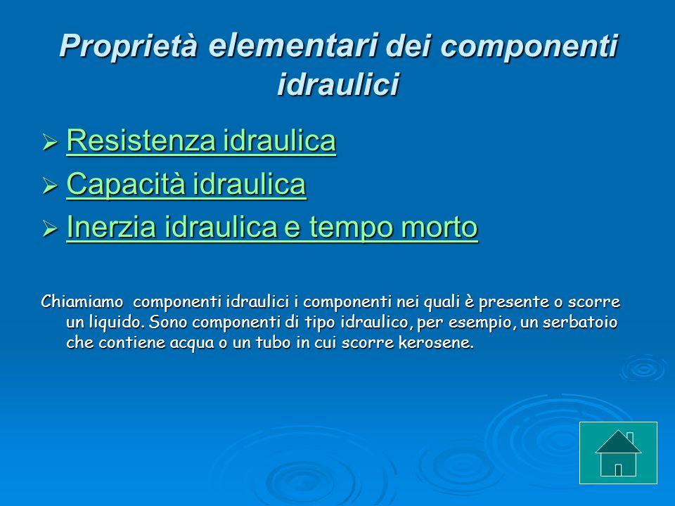 Proprietà elementari dei componenti idraulici
