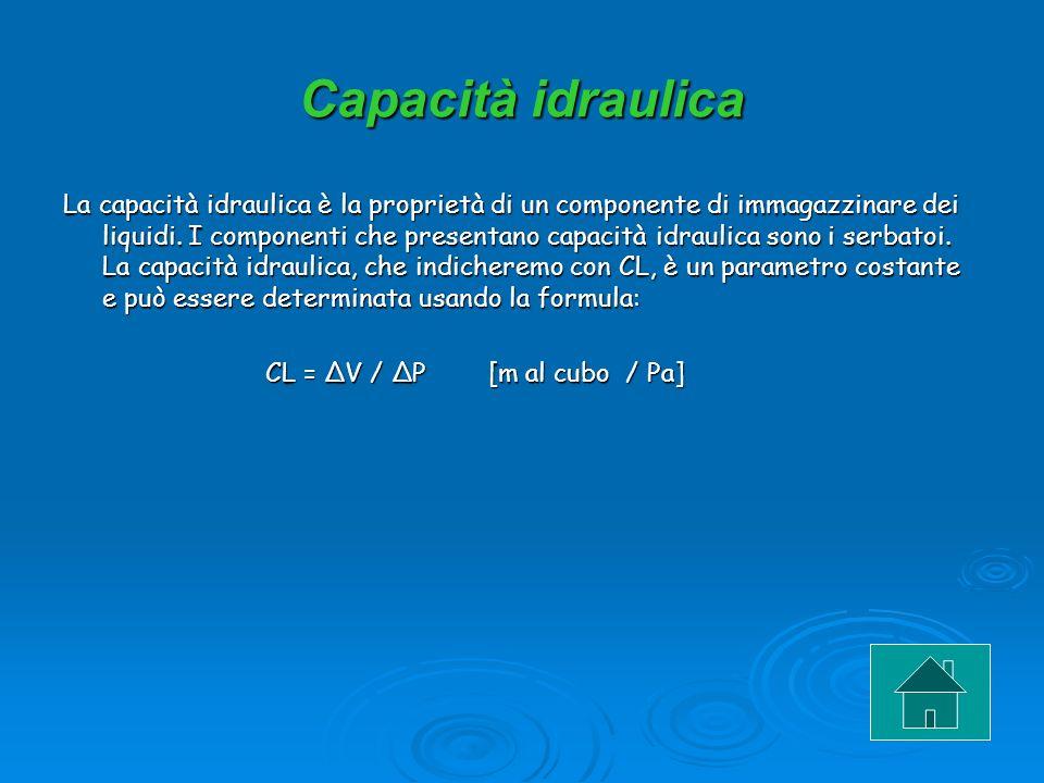 Capacità idraulica