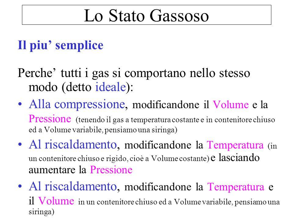 Lo Stato Gassoso Il piu' semplice