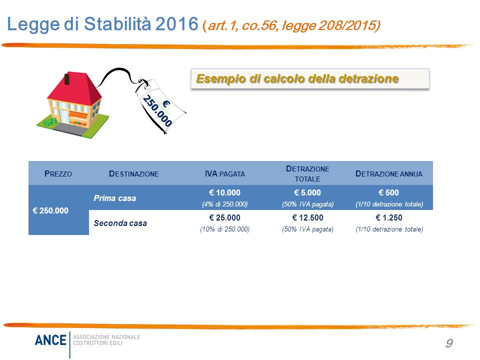 Legge di stabilit 2016 legge 208 2015 novit per casa - Esempio calcolo detrazione 50 ristrutturazioni ...