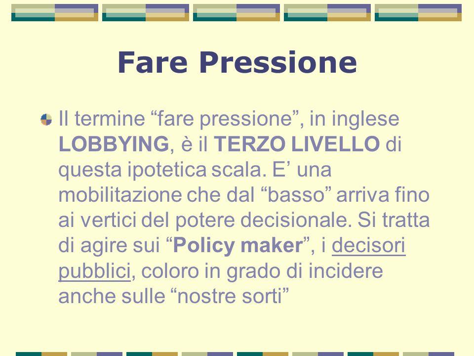 Fare Pressione