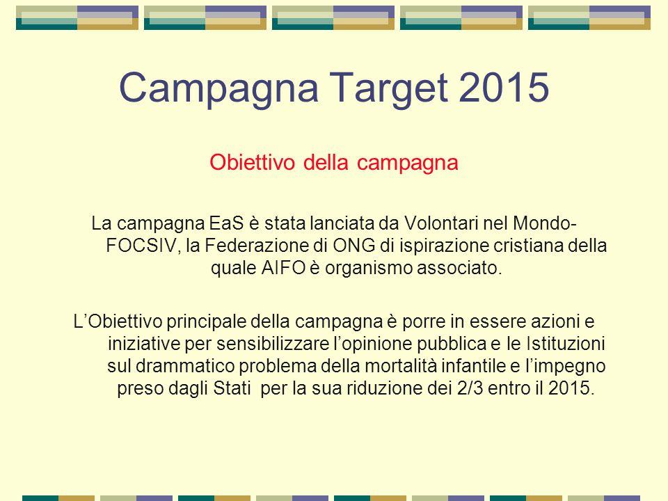 Obiettivo della campagna