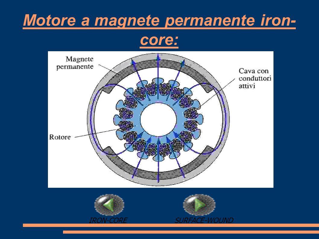 Motore a magnete permanente iron-core: