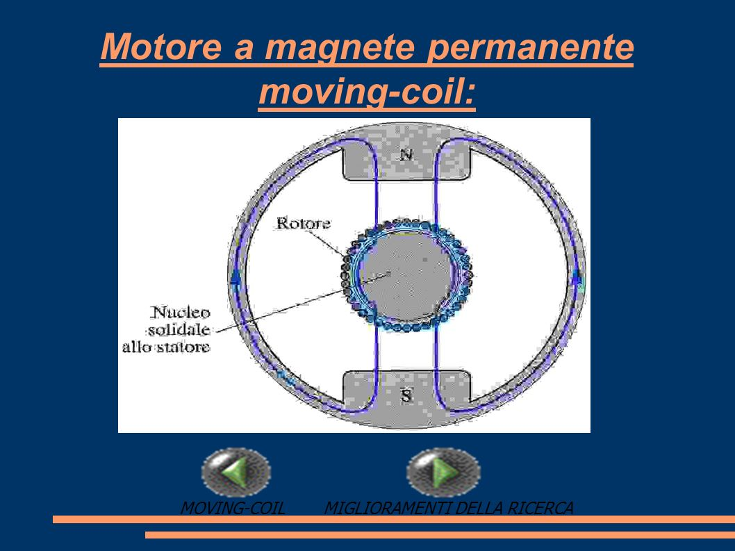 Motore a magnete permanente moving-coil: