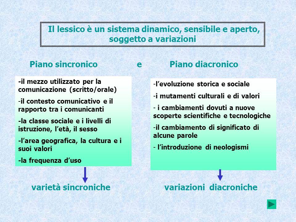 variazioni diacroniche