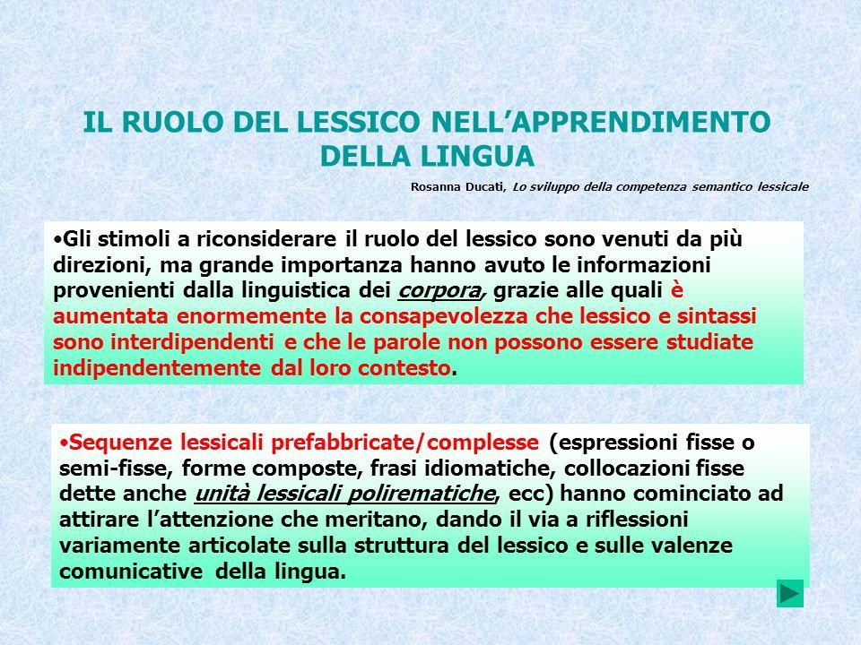 IL RUOLO DEL LESSICO NELL'APPRENDIMENTO DELLA LINGUA