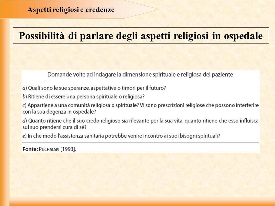 Possibilità di parlare degli aspetti religiosi in ospedale