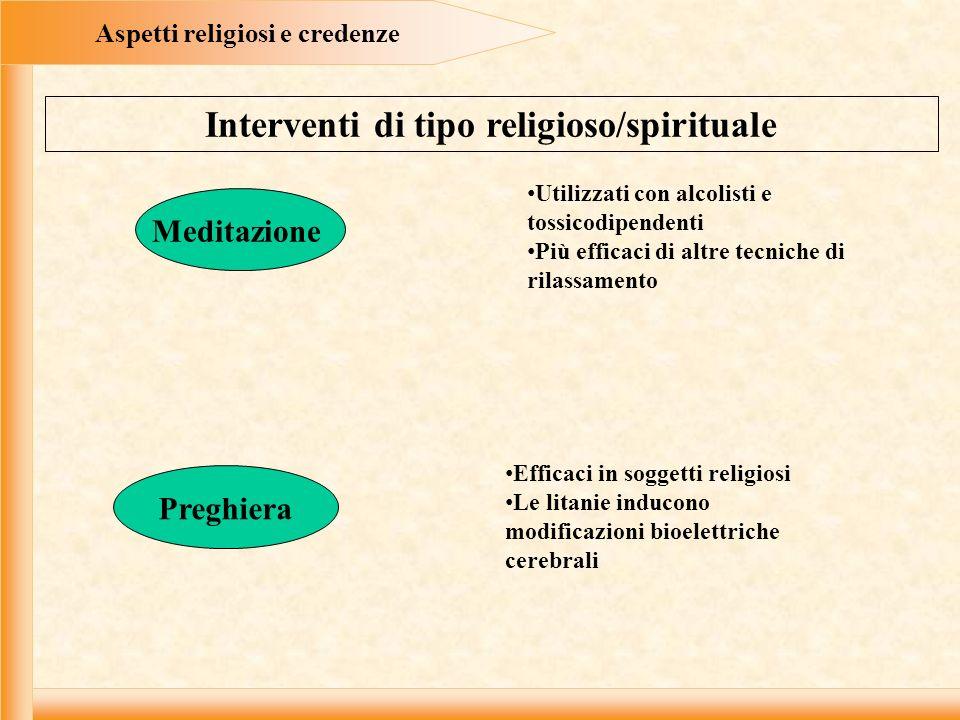 Aspetti religiosi e credenze Interventi di tipo religioso/spirituale