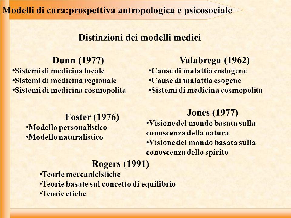 Modelli di cura:prospettiva antropologica e psicosociale
