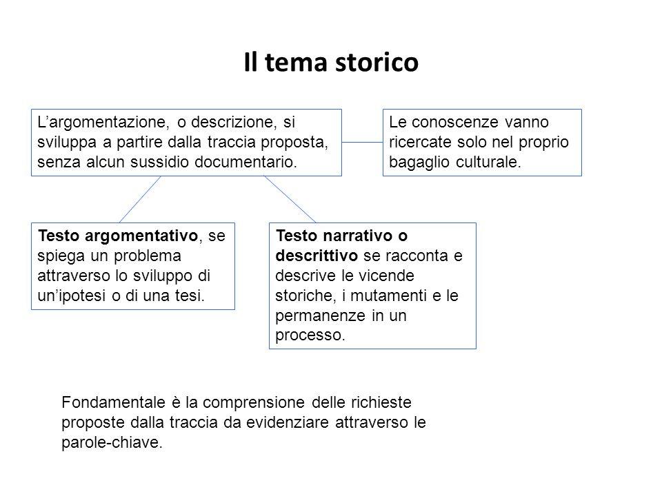Il tema storico L'argomentazione, o descrizione, si sviluppa a partire dalla traccia proposta, senza alcun sussidio documentario.