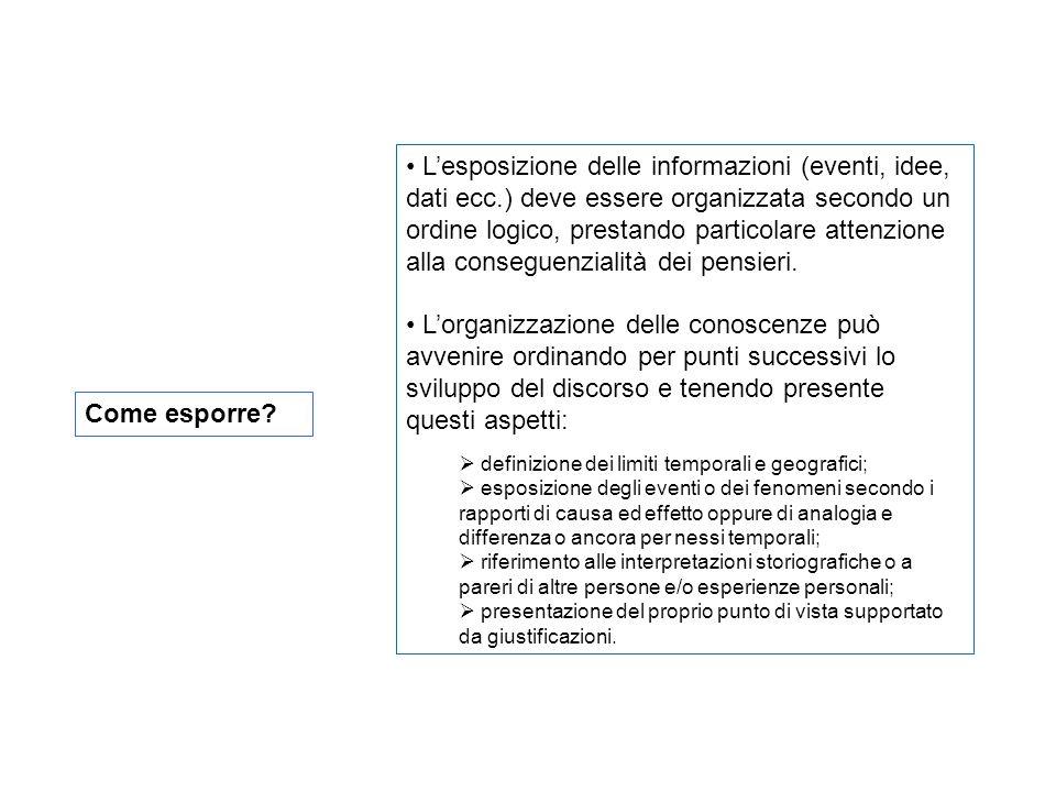 L'esposizione delle informazioni (eventi, idee, dati ecc