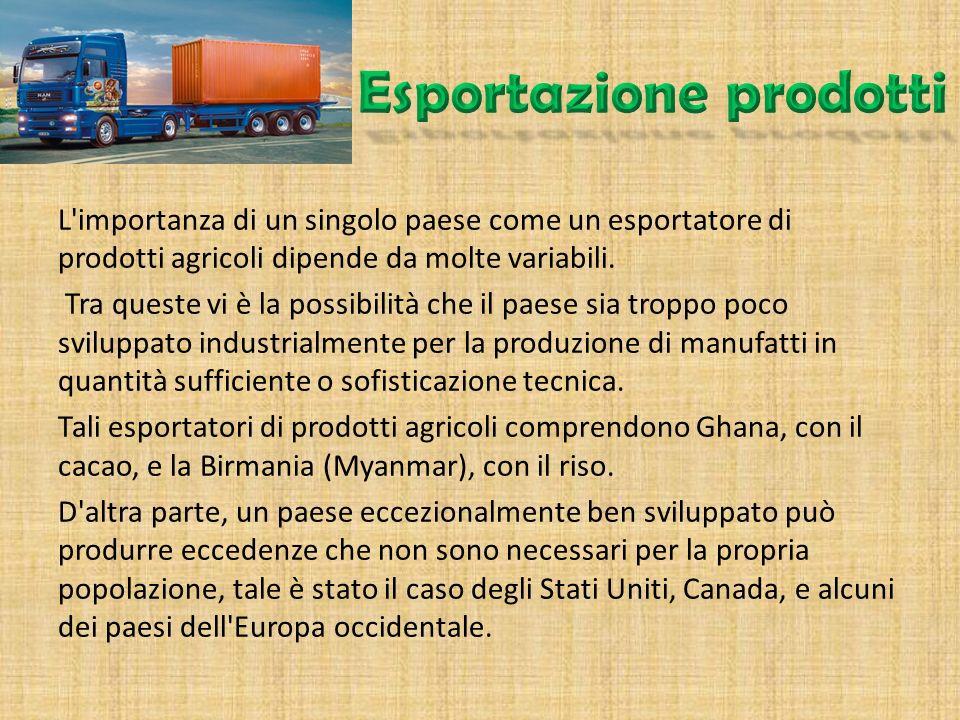 Esportazione prodotti