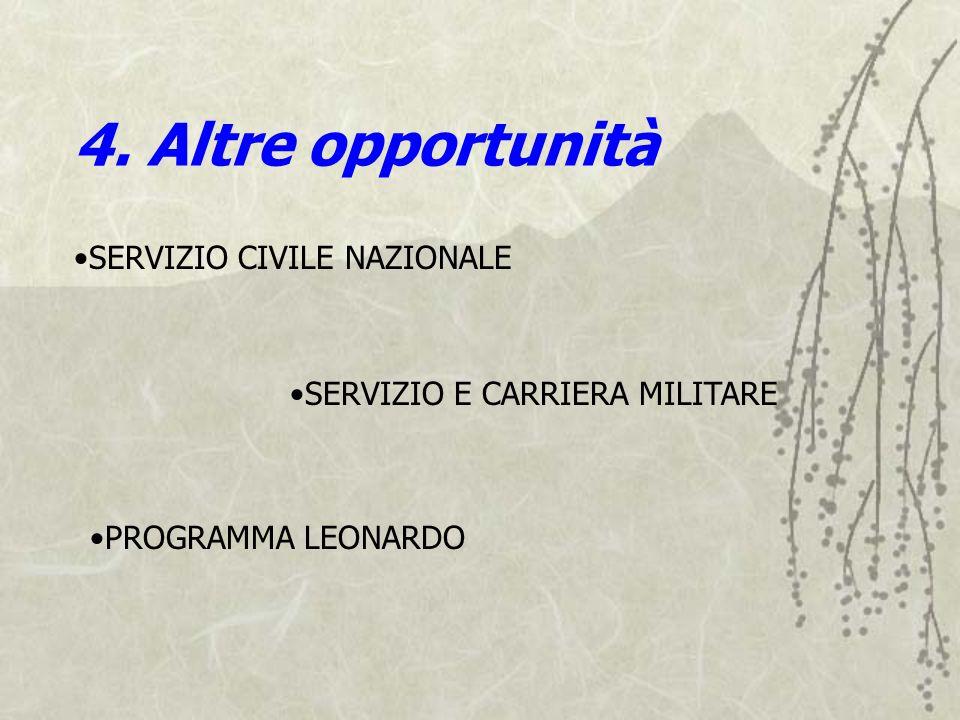 4. Altre opportunità SERVIZIO CIVILE NAZIONALE