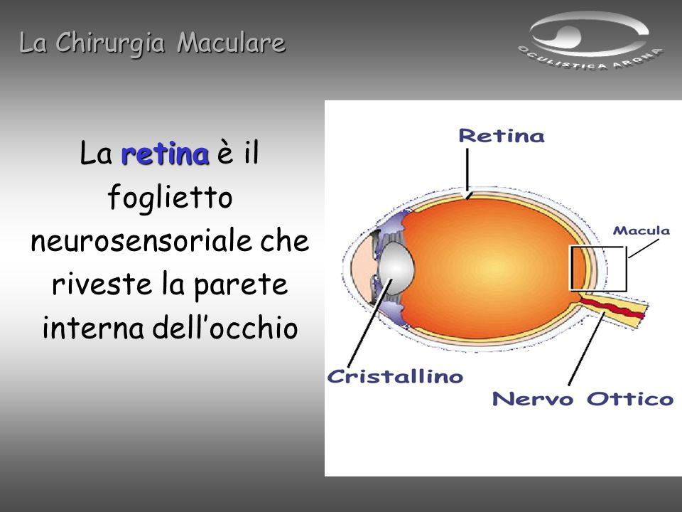 OCULISTICA ARONA La Chirurgia Maculare.