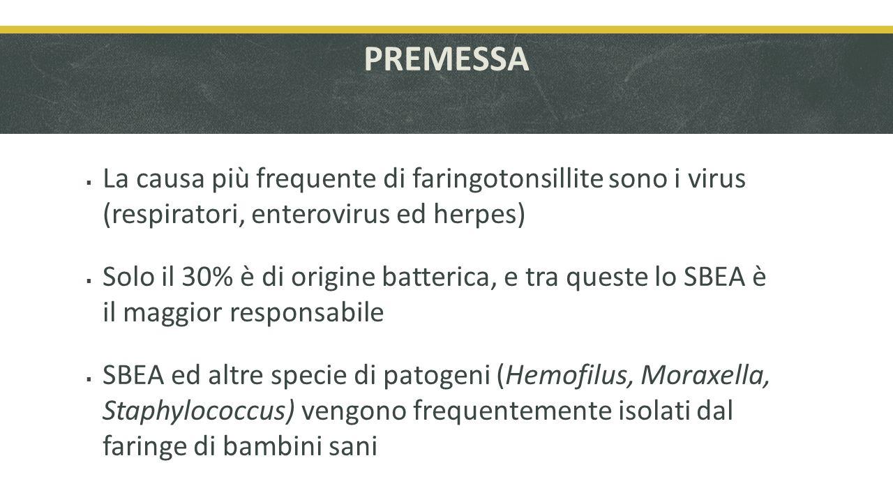 PREMESSA La causa più frequente di faringotonsillite sono i virus (respiratori, enterovirus ed herpes)