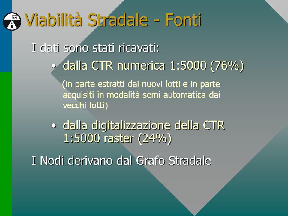 Viabilità Stradale - Fonti